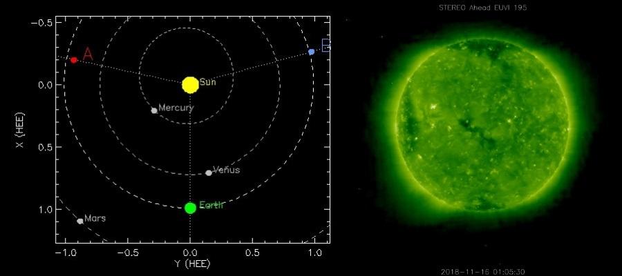 Coronal Hole Diagram V2